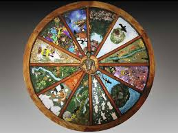 Why? … Why is?  … A mind key … A Holy Grail … An inner door to self and more? … Or … How to make your NEXT roulette ball The One … The Winner … In the Game of Life … Spin it Man! … Or … Rotate playspace … On X. That does it! Just.Right.